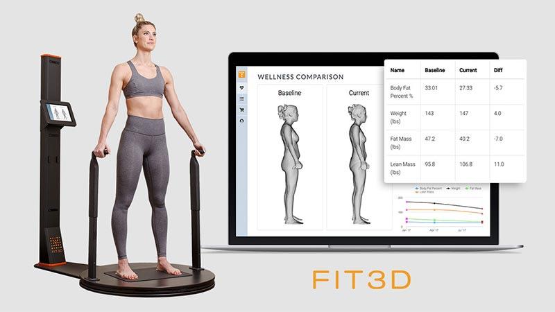 Fit 3D Wellness Comparison